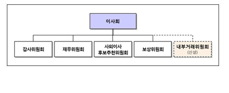 대림그룹 '일감몰아주기·순환출자' 해소…경영쇄신안 발표
